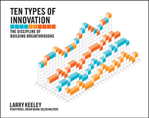 The Ten Types of Innovation cover
