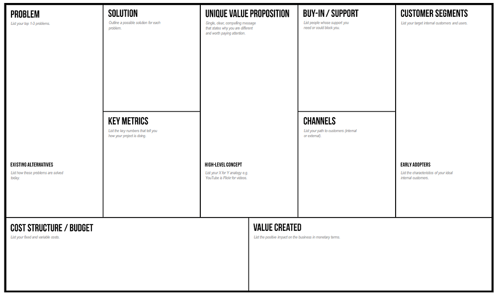 Lean Canvas for Internal Projects