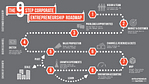 Corporate Entrepreneurship Roadmap