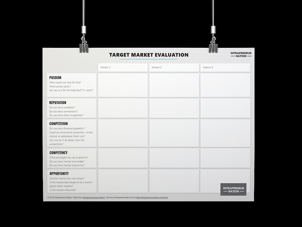 Target Market Evaluation Canvas