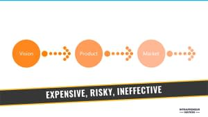 Vision-Product-Market Expensive-Risky-Innefective