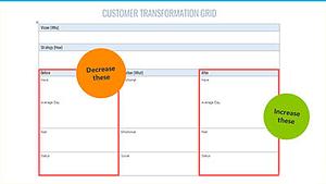 Customer Transformation Worksheet
